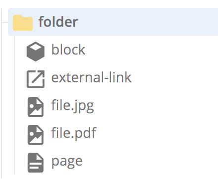 Several icons in the CMS