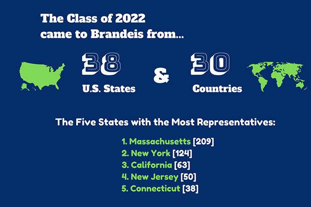 the class of 2022 comes from 38 states and 30 countries