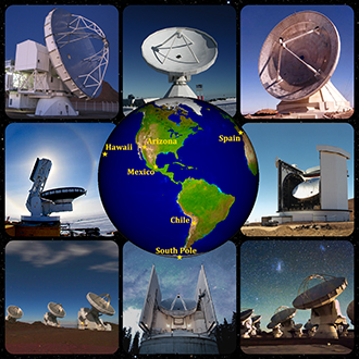 Network of telescopes that are part of the EHT.